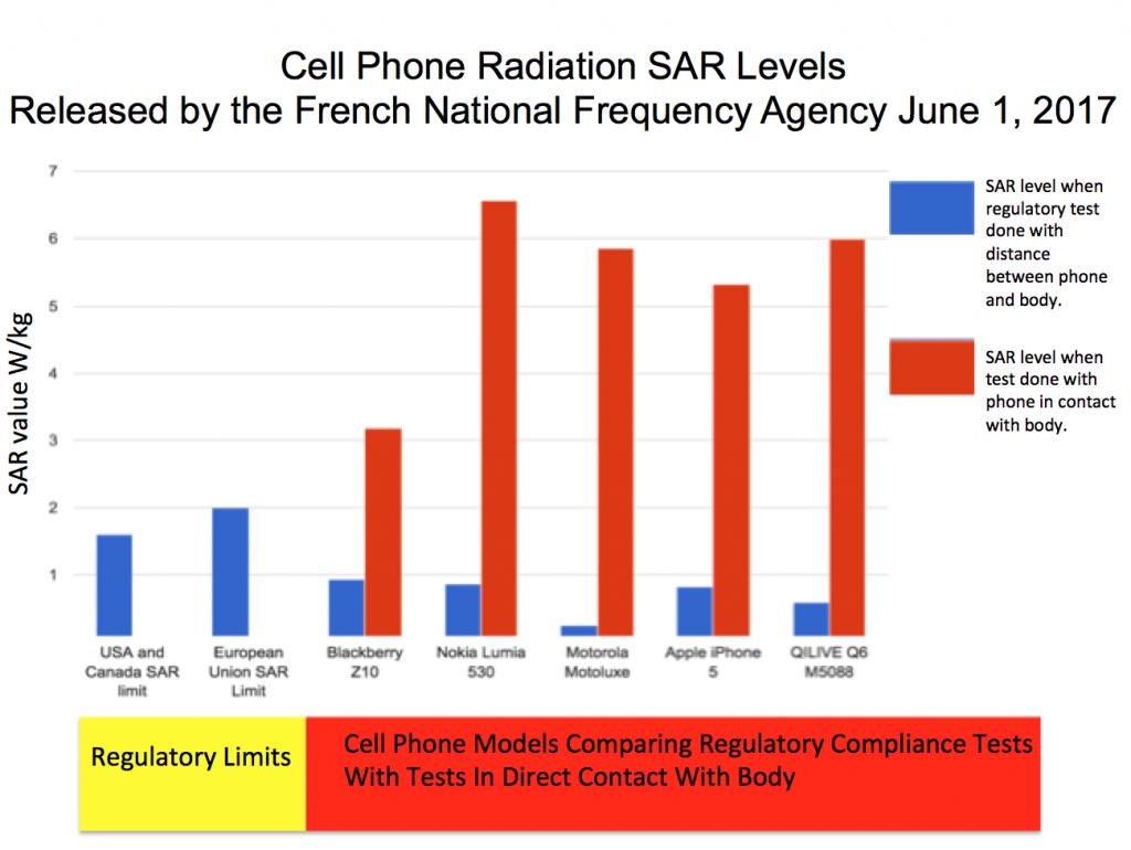 Stránka o PhoneGate smazána z francouzské Wikipedie